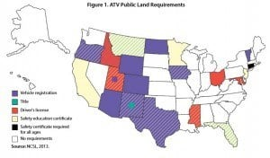 ATV Public Land Requirements