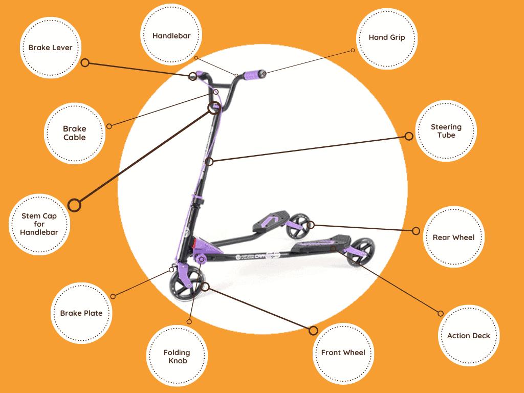 Fliker scooter chart