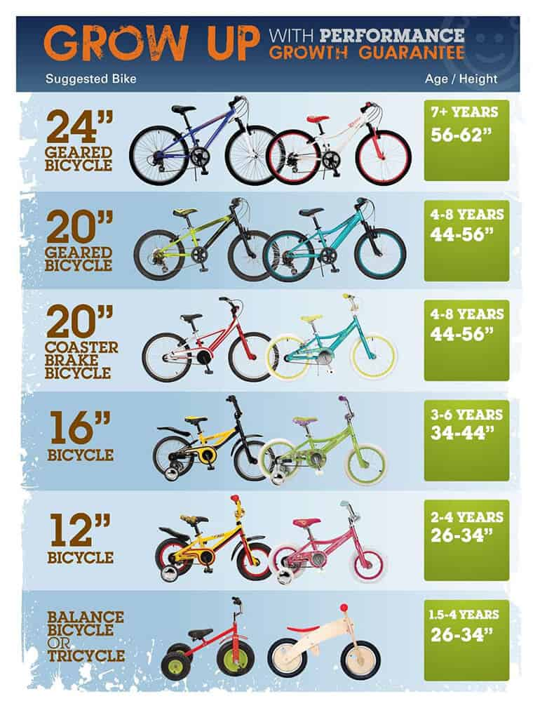 Balance bikes for toddlers by age